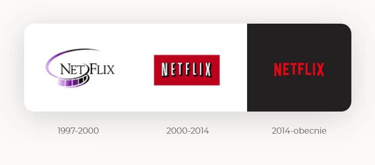 Kolory logo znanych firm - logo Netflix - ewolucja logo 1997-2014
