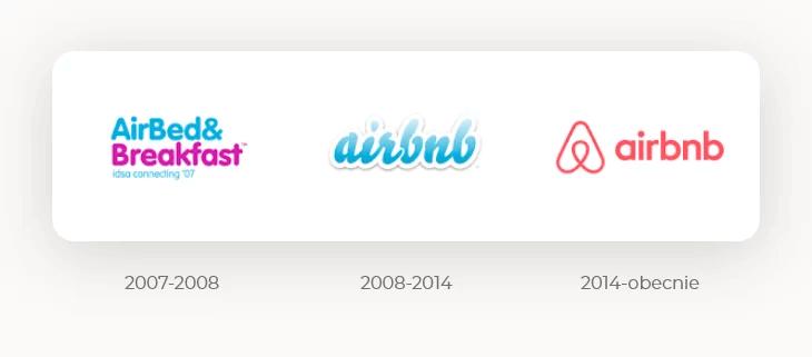 Kolorystyka logo znanej firmy Airbnb