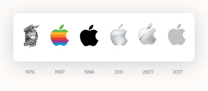 Kolory logo znanych firm - logo Apple ijego historia