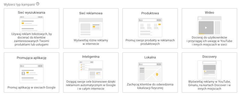 Google Ads vs Facebook Ads - typy kampanii reklamowej